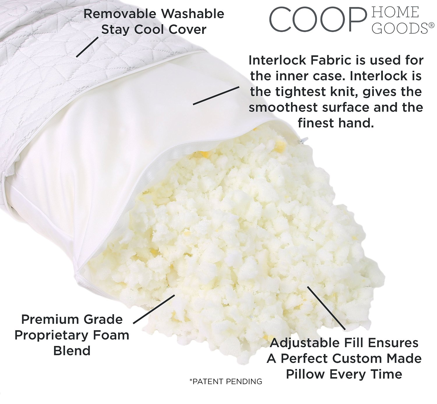 Interlock Fabric is inside Coop Home Goods Shredded Hypoallergenic Memory Foam Pillow