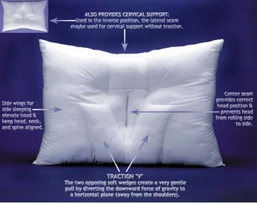 neck buy flexi foam medica material online pillows science s mattress cotour pillow pain mna memory main gel for contour
