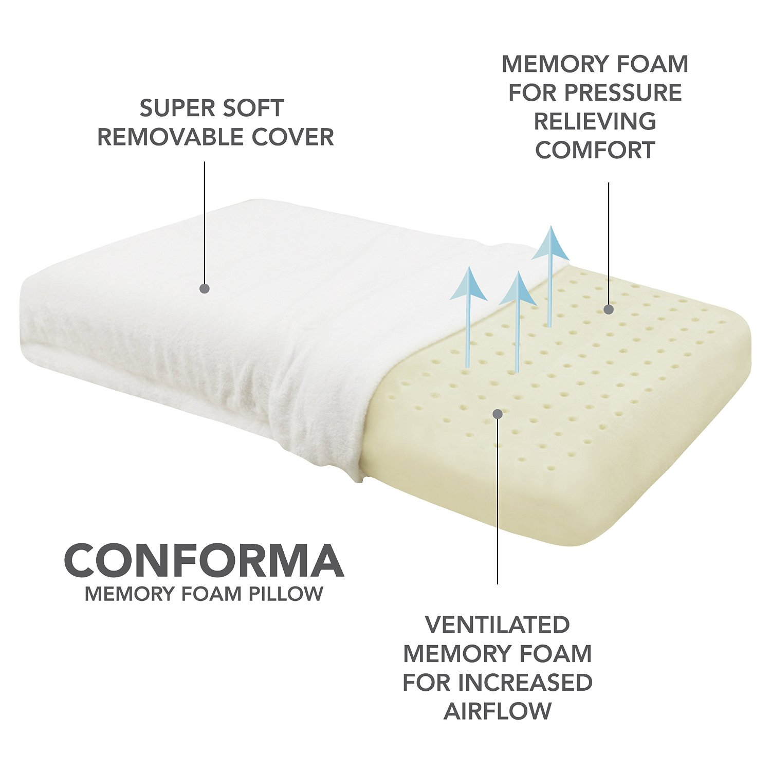 Classic Brands Memory Foam Mattress Full Size Of King Sizeawesome Dimensions Of King Size Bed