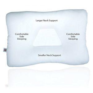Tri-Core Cervical Pillow