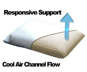 cool air channel flow